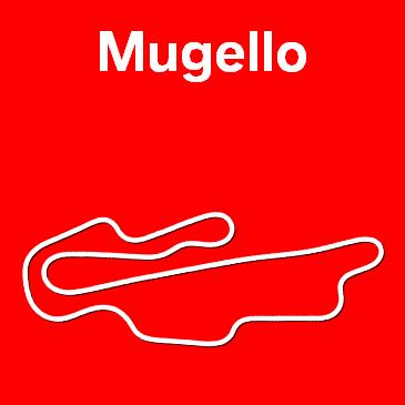 BOM E-Team Mugello Map